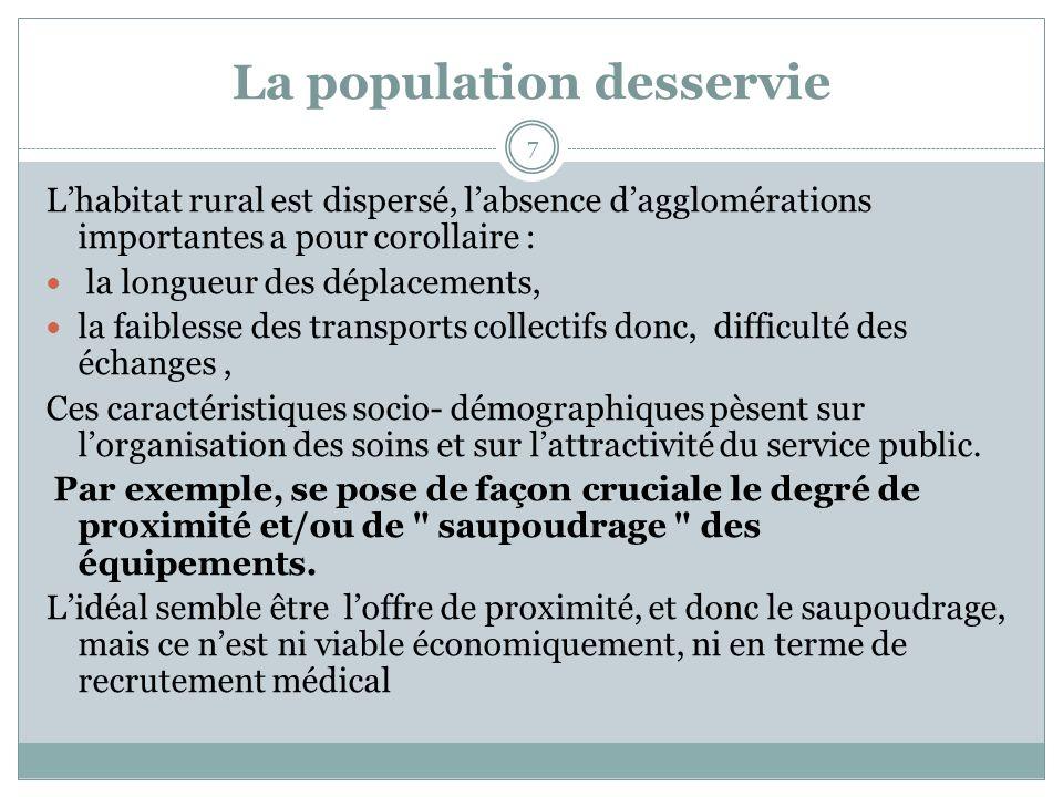 La population desservie Lhabitat rural est dispersé, labsence dagglomérations importantes a pour corollaire : la longueur des déplacements, la faibles