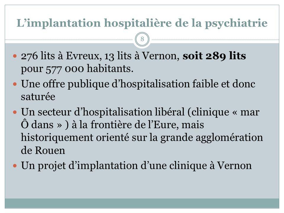 Limplantation hospitalière de la psychiatrie 276 lits à Evreux, 13 lits à Vernon, soit 289 lits pour 577 000 habitants. Une offre publique dhospitalis