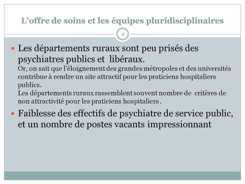Loffre de soins et les équipes pluridisciplinaires Les départements ruraux sont peu prisés des psychiatres publics et libéraux. Or, on sait que léloig
