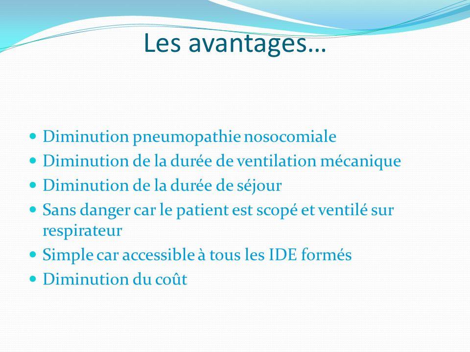 Les avantages… Diminution pneumopathie nosocomiale Diminution de la durée de ventilation mécanique Diminution de la durée de séjour Sans danger car le