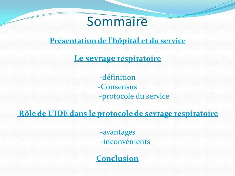 Sommaire Présentation de lhôpital et du service Le sevrage respiratoire -définition -Consensus -protocole du service Rôle de LIDE dans le protocole de