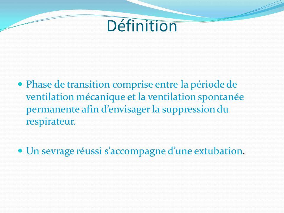 Définition Phase de transition comprise entre la période de ventilation mécanique et la ventilation spontanée permanente afin denvisager la suppressio