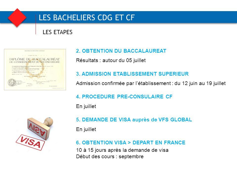 Agence française pour la promotion de lenseignement supérieur, laccueil et la mobilité internationale LES ETAPES LES BACHELIERS CDG ET CF 2. OBTENTION