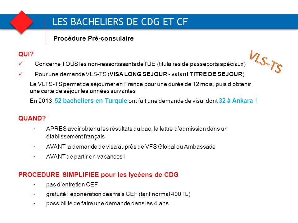 Agence française pour la promotion de lenseignement supérieur, laccueil et la mobilité internationale QUI? Concerne TOUS les non-ressortissants de lUE