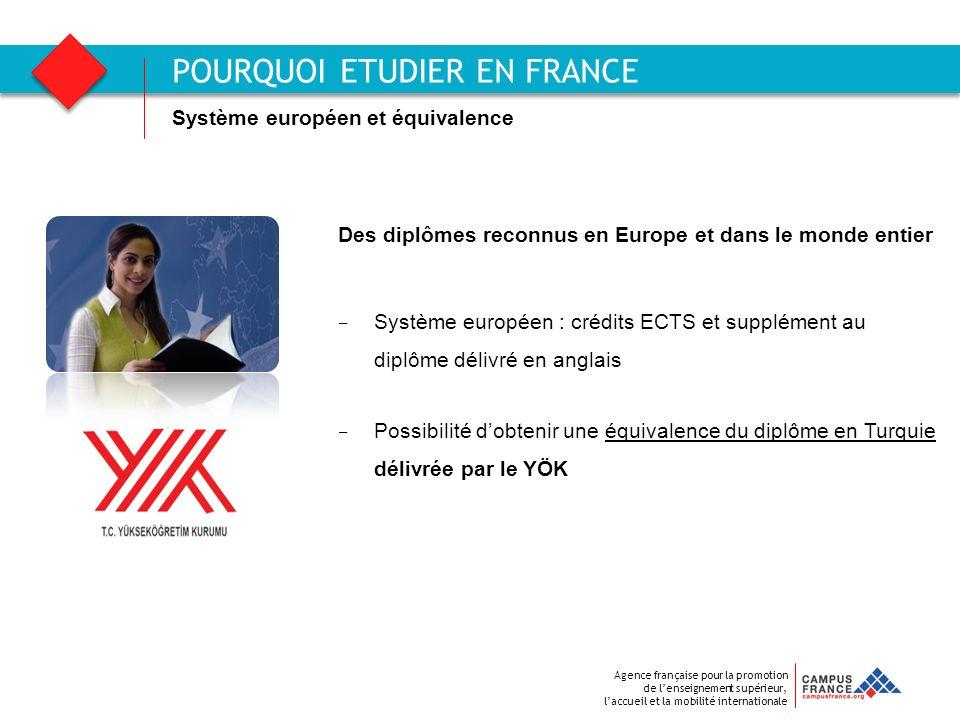 Agence française pour la promotion de lenseignement supérieur, laccueil et la mobilité internationale Système européen et équivalence POURQUOI ETUDIER