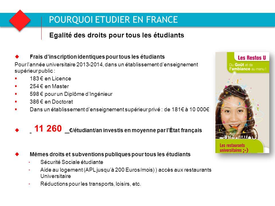 Agence française pour la promotion de lenseignement supérieur, laccueil et la mobilité internationale Frais dinscription identiques pour tous les étud