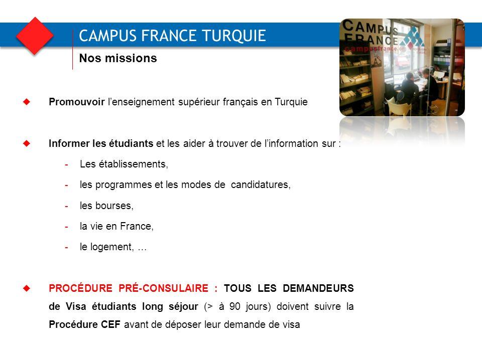 Agence française pour la promotion de lenseignement supérieur, laccueil et la mobilité internationale CAMPUS FRANCE TURQUIE Promouvoir lenseignement supérieur français en Turquie Informer les étudiants et les aider à trouver de linformation sur : -Les établissements, -les programmes et les modes de candidatures, -les bourses, -la vie en France, -le logement, … PROCÉDURE PRÉ-CONSULAIRE : TOUS LES DEMANDEURS de Visa étudiants long séjour (> à 90 jours) doivent suivre la Procédure CEF avant de déposer leur demande de visa Nos missions