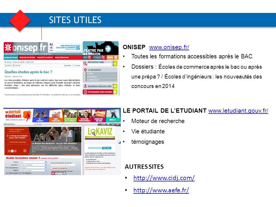 Agence française pour la promotion de lenseignement supérieur, laccueil et la mobilité internationale SITES UTILES ONISEP www.onisep.fr/www.onisep.fr/