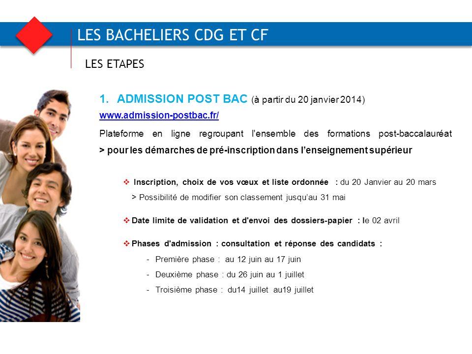 Agence française pour la promotion de lenseignement supérieur, laccueil et la mobilité internationale LES ETAPES LES BACHELIERS CDG ET CF 1.ADMISSION