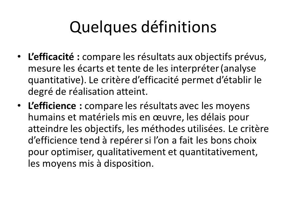Quelques définitions Lefficacité : compare les résultats aux objectifs prévus, mesure les écarts et tente de les interpréter (analyse quantitative). L