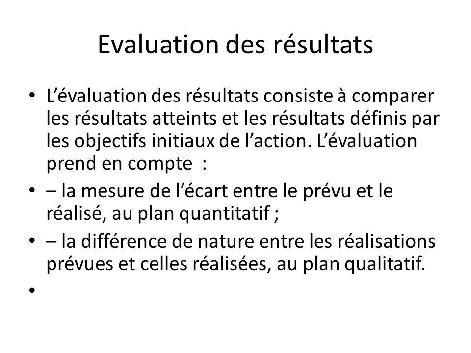 Evaluation des résultats Lévaluation des résultats consiste à comparer les résultats atteints et les résultats définis par les objectifs initiaux de l