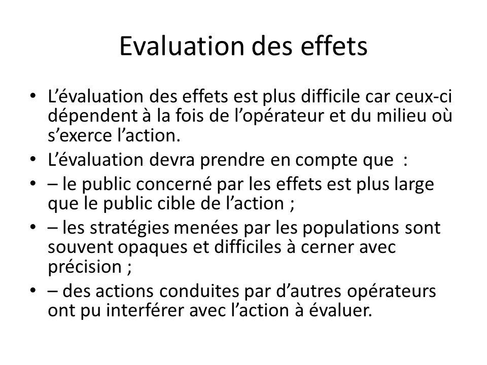 Evaluation des effets Lévaluation des effets est plus difficile car ceux-ci dépendent à la fois de lopérateur et du milieu où sexerce laction. Lévalua