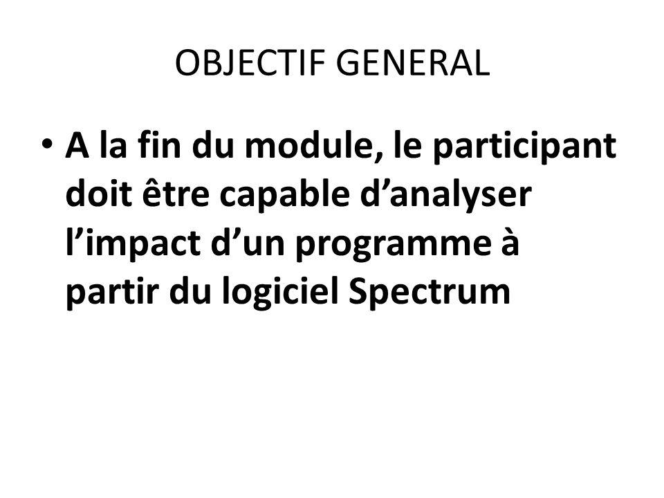 OBJECTIF GENERAL A la fin du module, le participant doit être capable danalyser limpact dun programme à partir du logiciel Spectrum