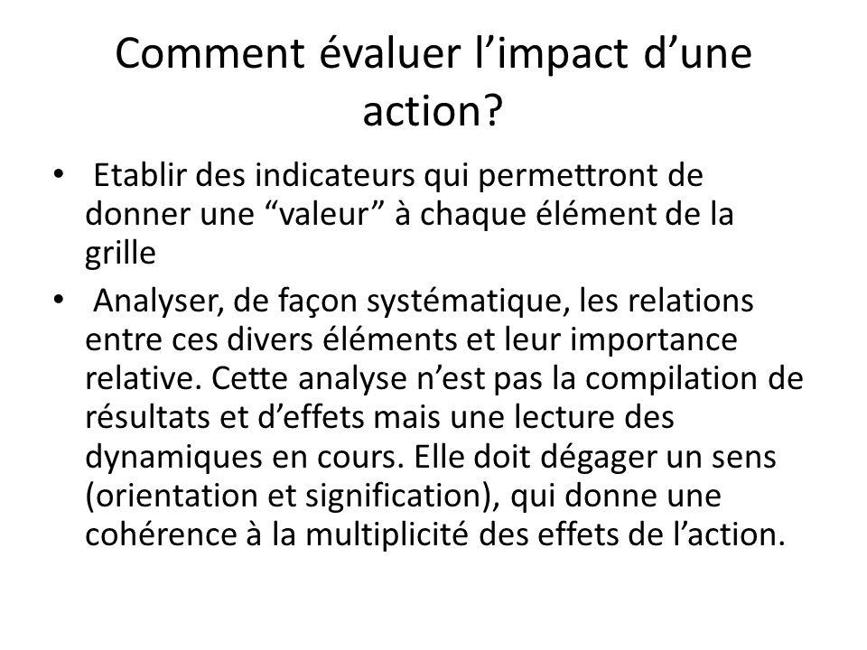 Comment évaluer limpact dune action? Etablir des indicateurs qui permettront de donner une valeur à chaque élément de la grille Analyser, de façon sys