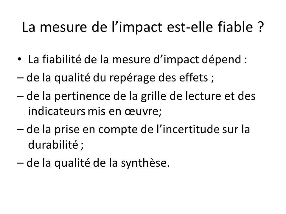 La mesure de limpact est-elle fiable ? La fiabilité de la mesure dimpact dépend : – de la qualité du repérage des effets ; – de la pertinence de la gr