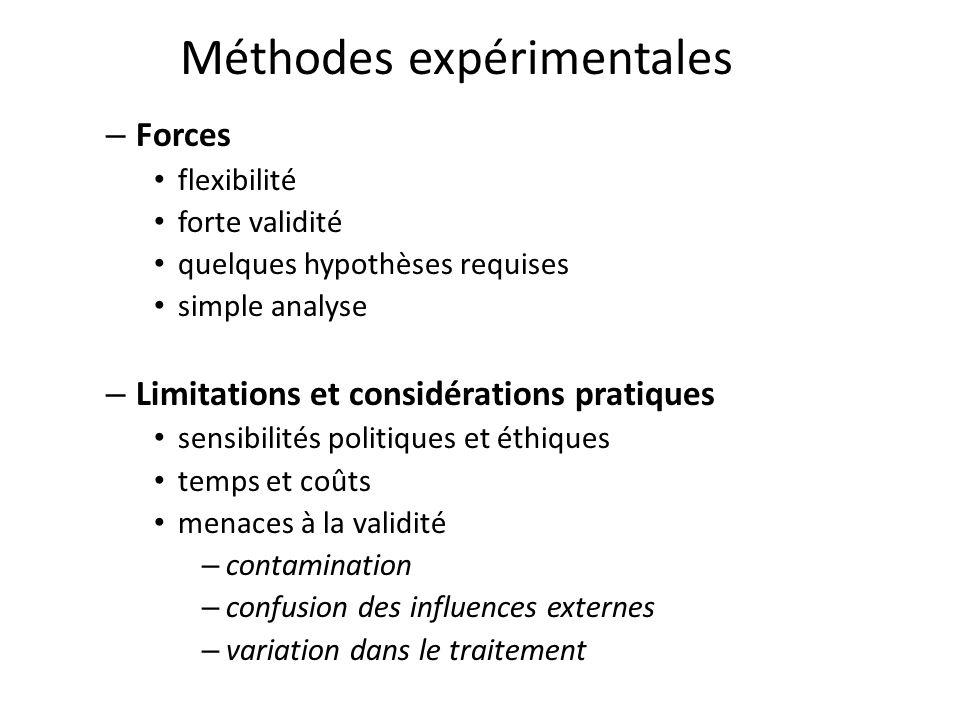 Méthodes expérimentales – Forces flexibilité forte validité quelques hypothèses requises simple analyse – Limitations et considérations pratiques sens