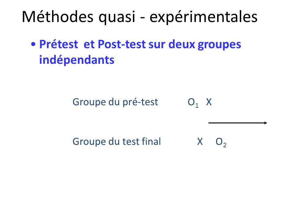 Méthodes quasi - expérimentales Prétest et Post-test sur deux groupes indépendants Groupe du pré-test O 1 X Groupe du test final X O 2
