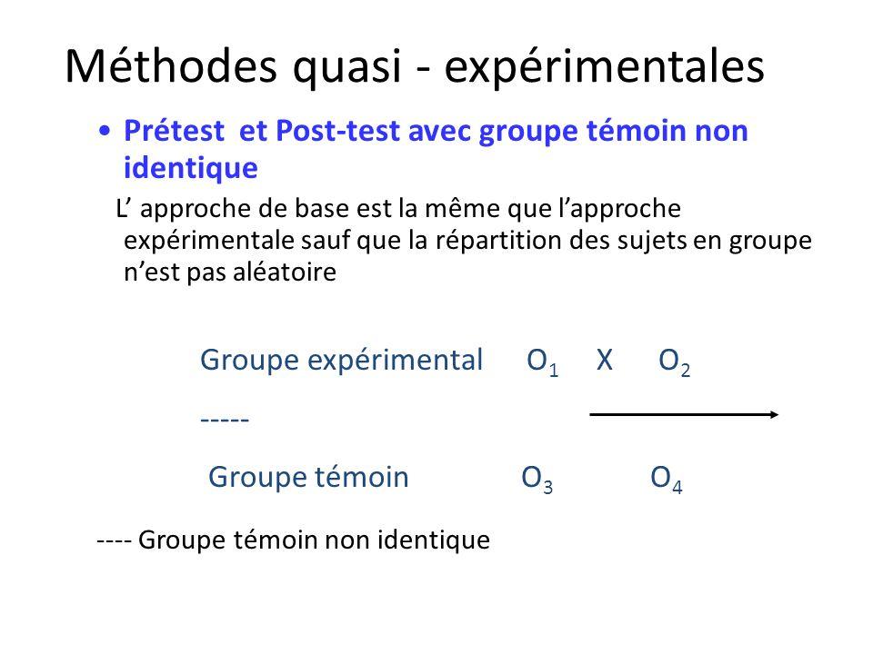 Méthodes quasi - expérimentales Prétest et Post-test avec groupe témoin non identique L approche de base est la même que lapproche expérimentale sauf