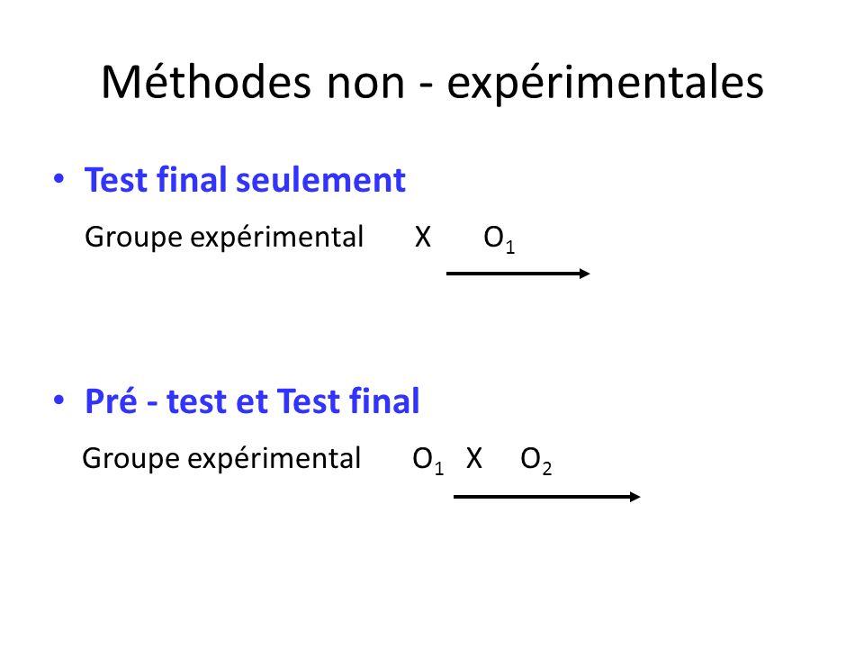 Méthodes non - expérimentales Test final seulement Groupe expérimental X O 1 Pré - test et Test final Groupe expérimental O 1 X O 2