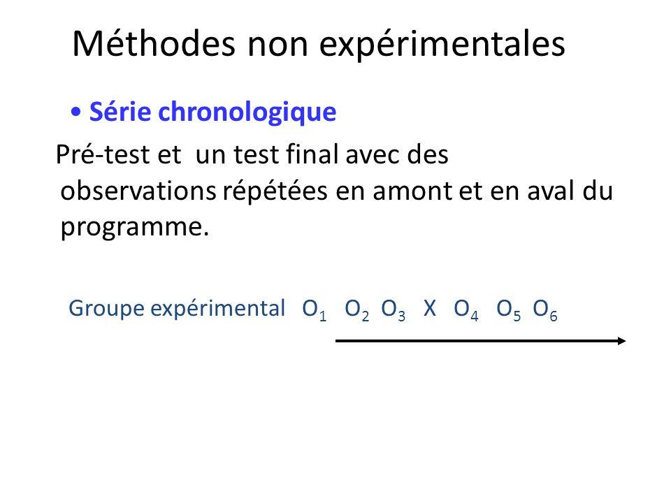 Méthodes non expérimentales Série chronologique Pré-test et un test final avec des observations répétées en amont et en aval du programme. Groupe expé