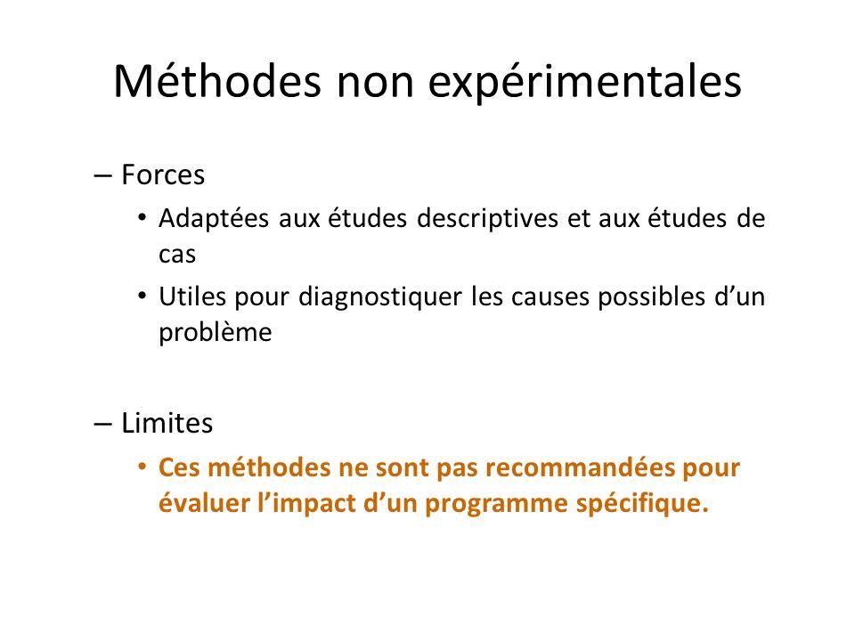 Méthodes non expérimentales – Forces Adaptées aux études descriptives et aux études de cas Utiles pour diagnostiquer les causes possibles dun problème