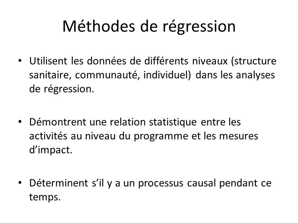 Méthodes de régression Utilisent les données de différents niveaux (structure sanitaire, communauté, individuel) dans les analyses de régression. Démo