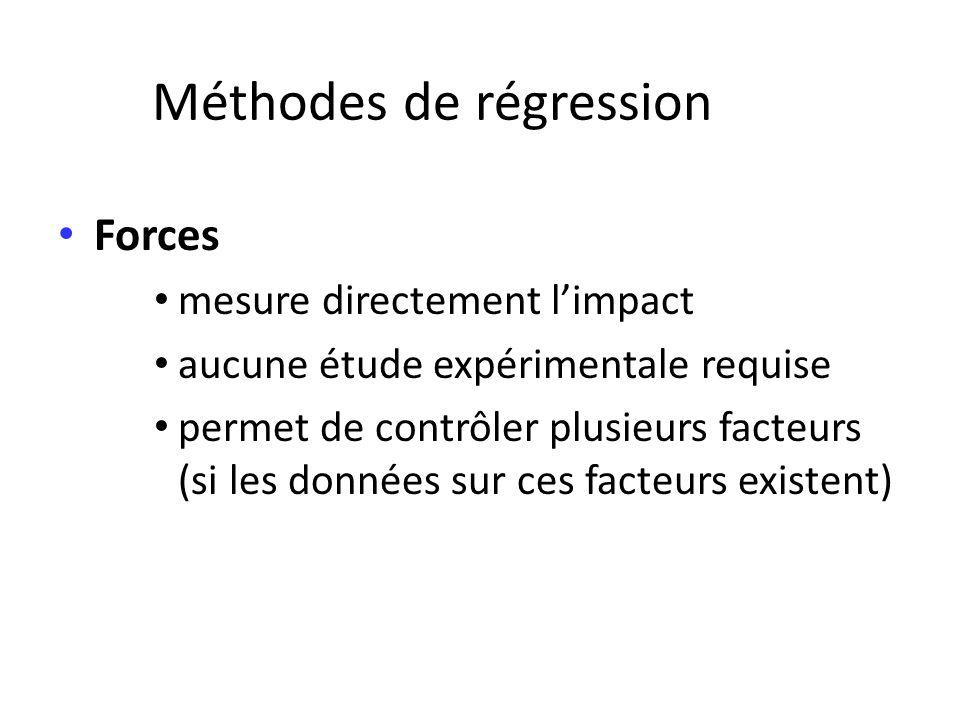 Méthodes de régression Forces mesure directement limpact aucune étude expérimentale requise permet de contrôler plusieurs facteurs (si les données sur
