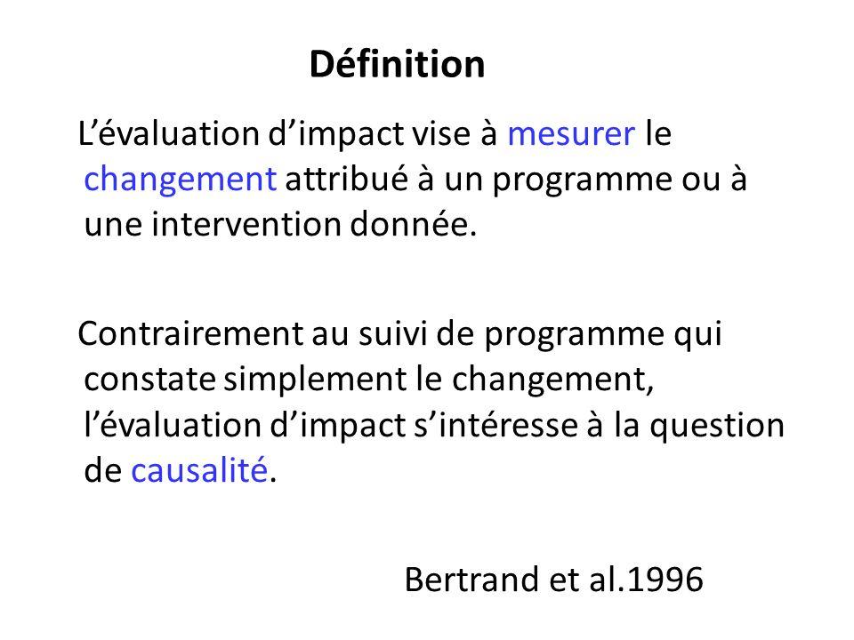 Définition Lévaluation dimpact vise à mesurer le changement attribué à un programme ou à une intervention donnée. Contrairement au suivi de programme