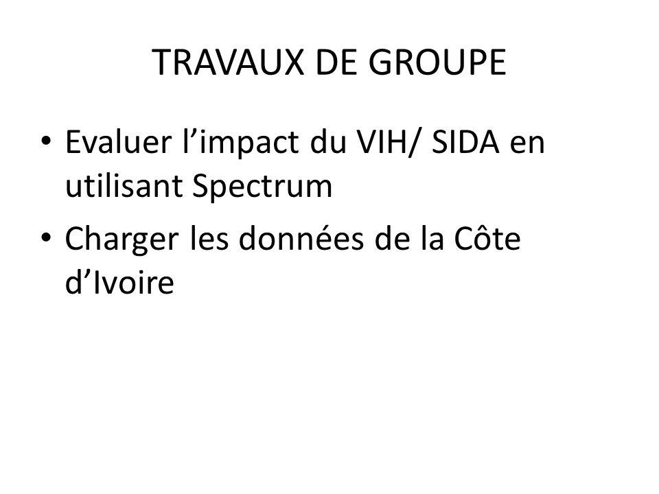 TRAVAUX DE GROUPE Evaluer limpact du VIH/ SIDA en utilisant Spectrum Charger les données de la Côte dIvoire