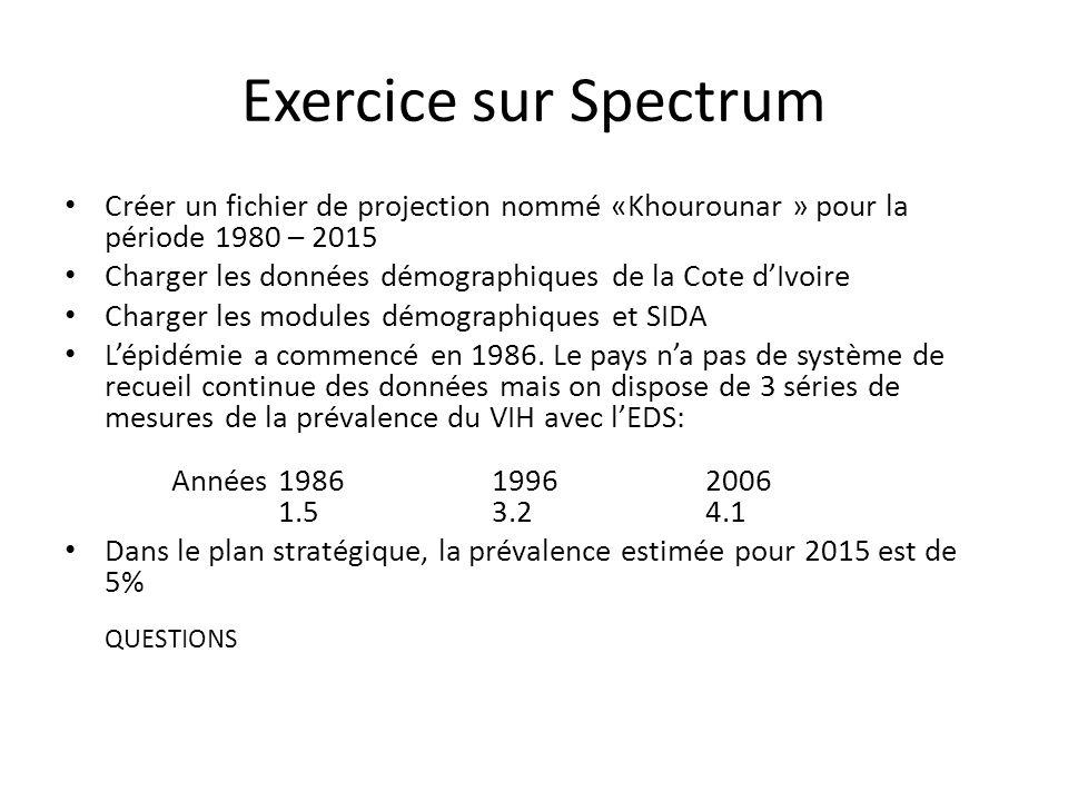 Exercice sur Spectrum Créer un fichier de projection nommé «Khourounar » pour la période 1980 – 2015 Charger les données démographiques de la Cote dIv
