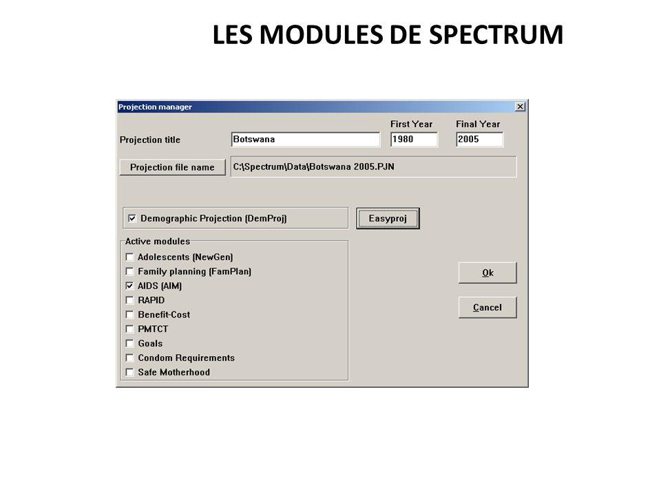 LES MODULES DE SPECTRUM