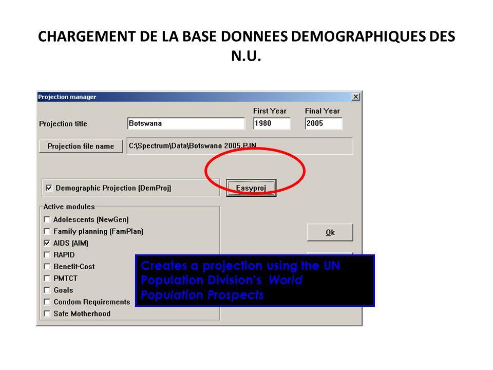 CHARGEMENT DE LA BASE DONNEES DEMOGRAPHIQUES DES N.U. Creates a projection using the UN Population Divisions World Population Prospects