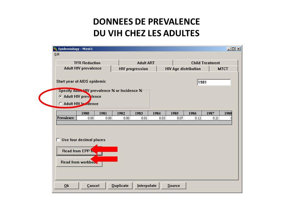 DONNEES DE PREVALENCE DU VIH CHEZ LES ADULTES