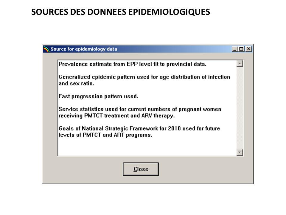 SOURCES DES DONNEES EPIDEMIOLOGIQUES