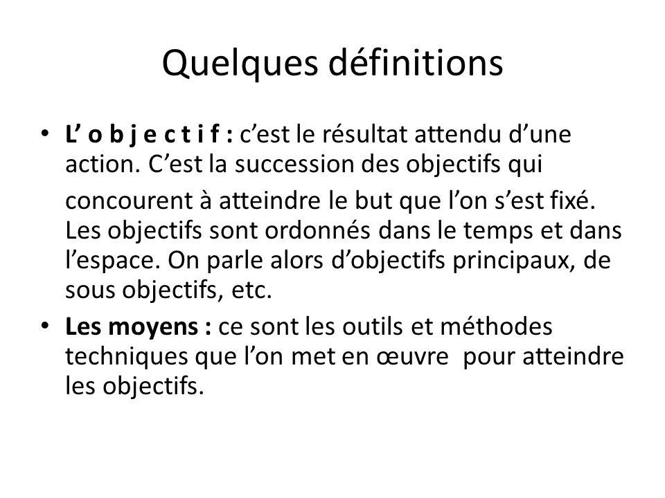 Quelques définitions L o b j e c t i f : cest le résultat attendu dune action. Cest la succession des objectifs qui concourent à atteindre le but que