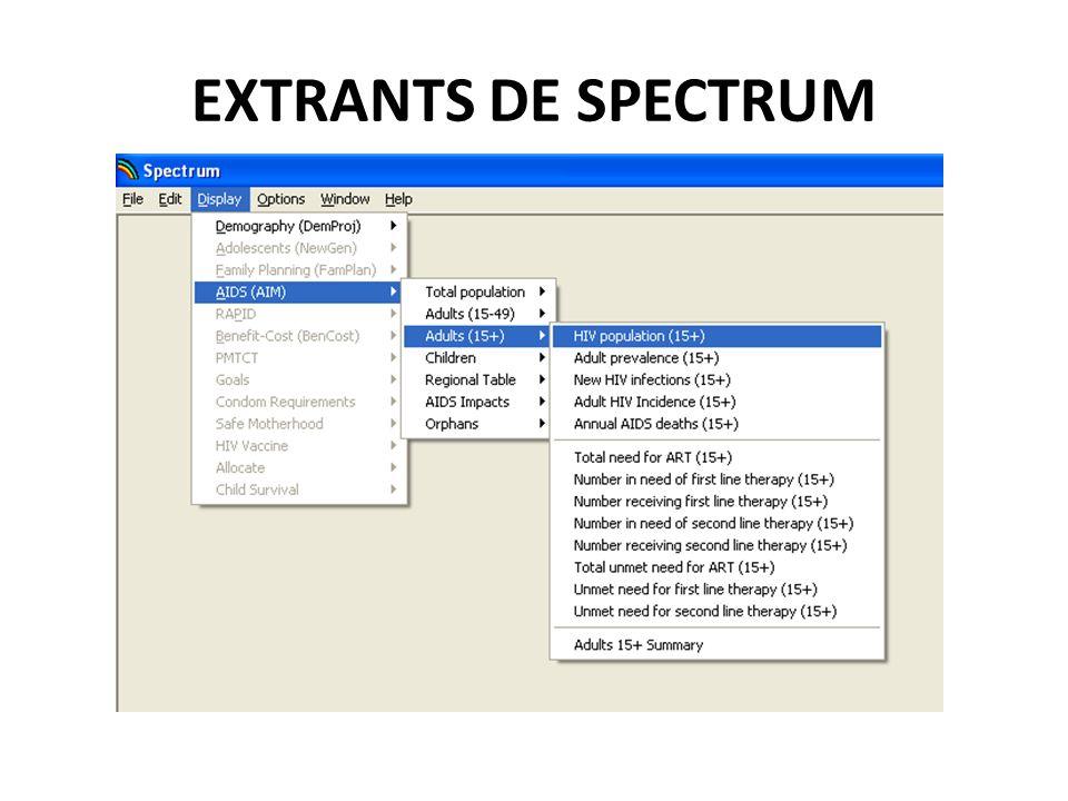 EXTRANTS DE SPECTRUM