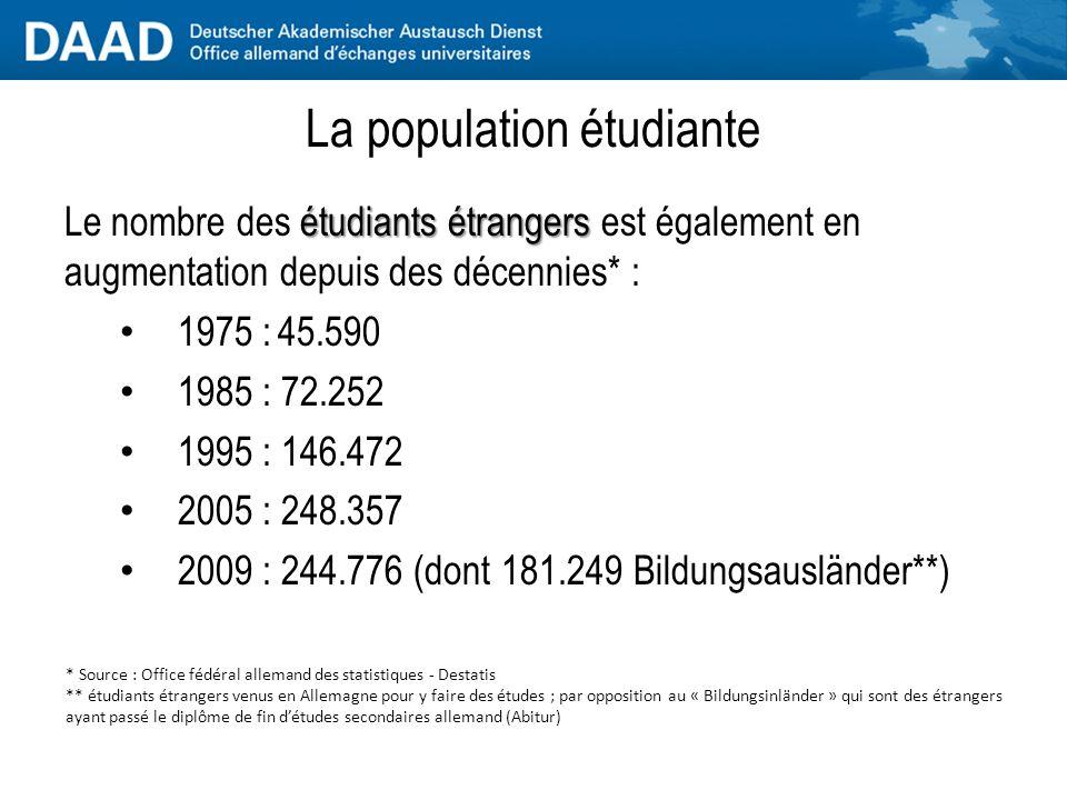 2.121.190 étudiants inscrits (2009/2010) Les spécialistes prévoient une augmentation dans les prochaines années – cela malgré le déclin démographique en Allemagne.