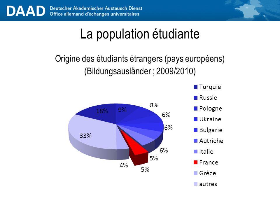 Origine des étudiants étrangers (Bildungsausländer ; 2009/2010) La population étudiante