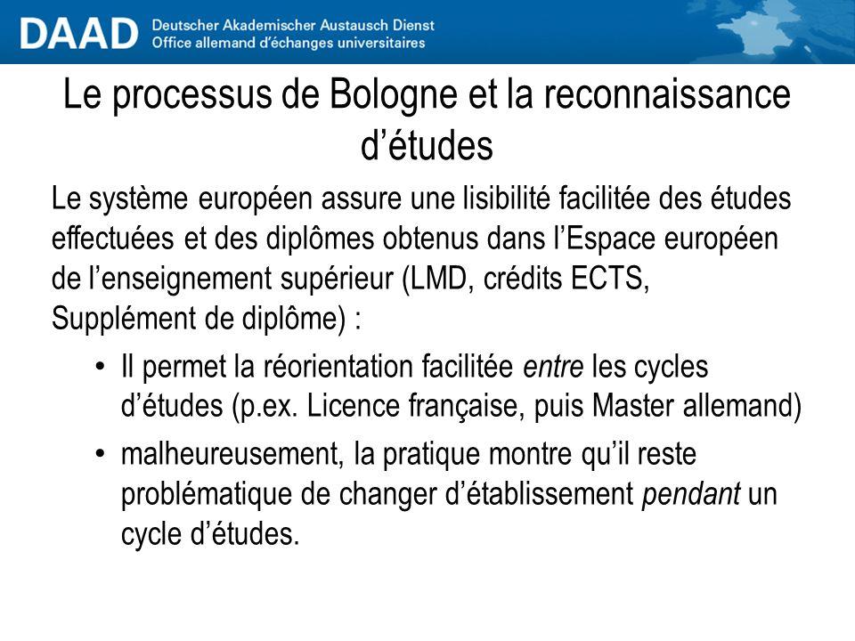 La réforme sest déroulée plus lentement quen France (cf.
