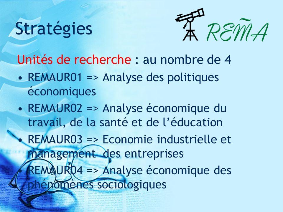 Stratégies Unités de recherche : au nombre de 4 REMAUR01 => Analyse des politiques économiques REMAUR02 => Analyse économique du travail, de la santé et de léducation REMAUR03 => Economie industrielle et management des entreprises REMAUR04 => Analyse économique des phénomènes sociologiques