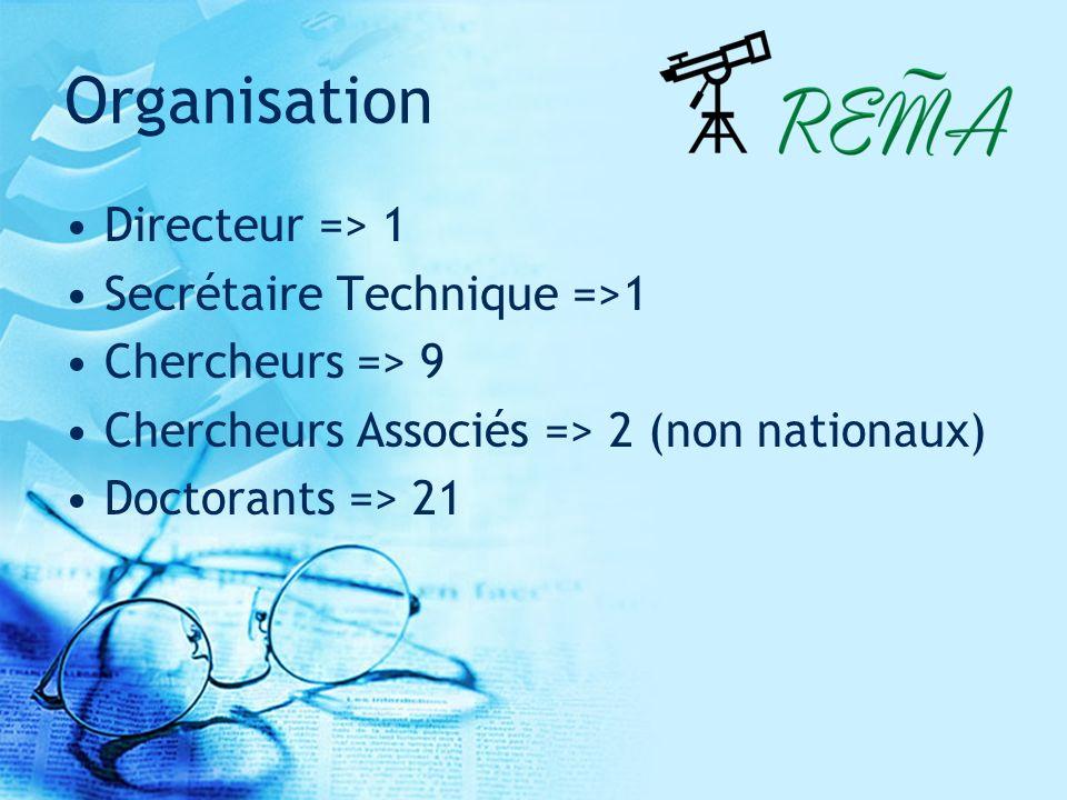 Organisation Directeur => 1 Secrétaire Technique =>1 Chercheurs => 9 Chercheurs Associés => 2 (non nationaux) Doctorants => 21