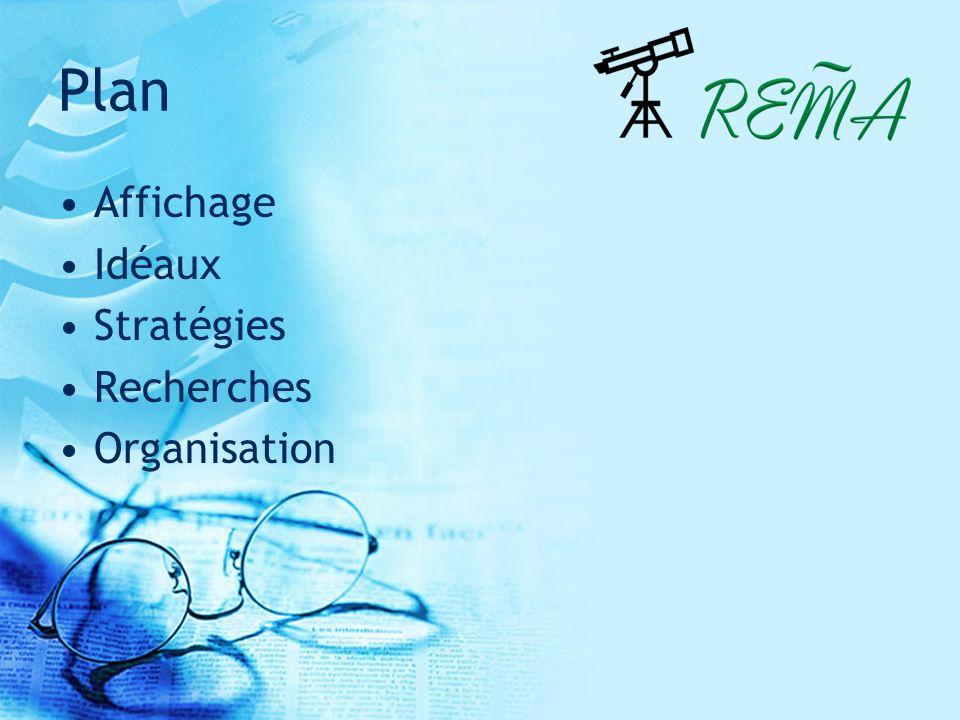 Plan Affichage Idéaux Stratégies Recherches Organisation