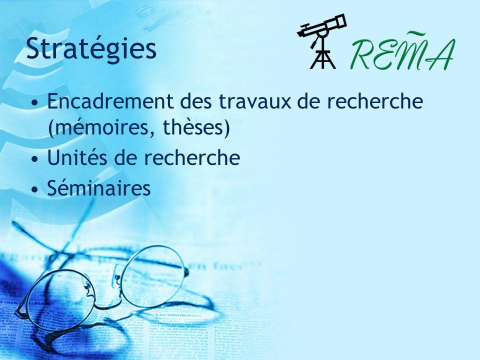 Stratégies Encadrement des travaux de recherche (mémoires, thèses) Unités de recherche Séminaires
