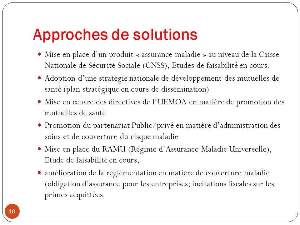 Approches de solutions 10 Mise en place dun produit « assurance maladie » au niveau de la Caisse Nationale de Sécurité Sociale (CNSS); Etudes de faisa