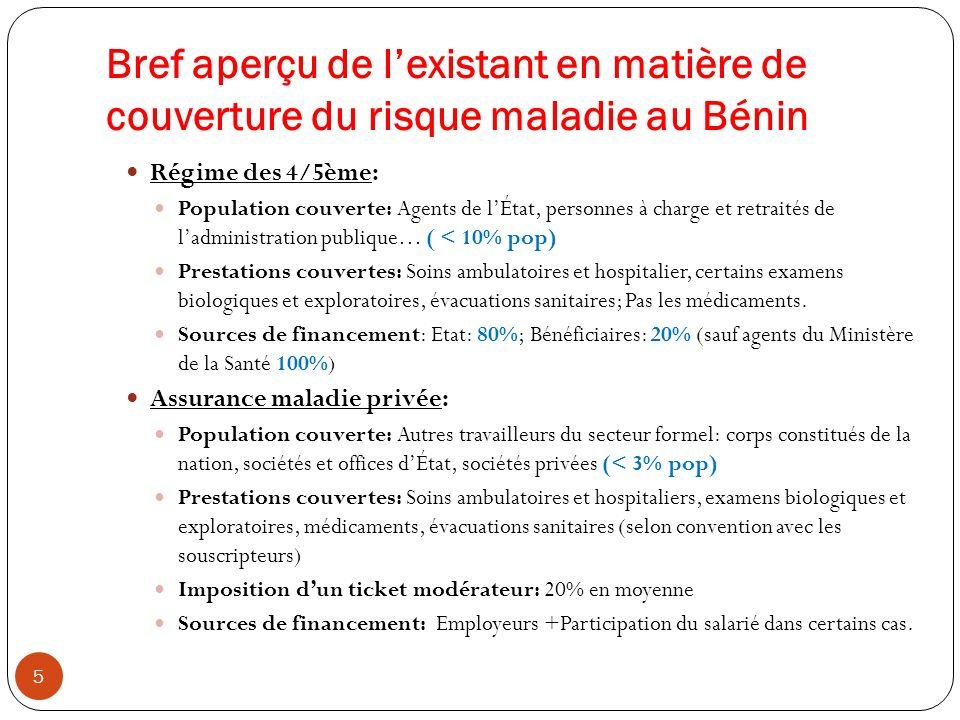 Bref aperçu de lexistant en matière de couverture du risque maladie au Bénin 5 Régime des 4/5ème: Population couverte: Agents de lÉtat, personnes à ch