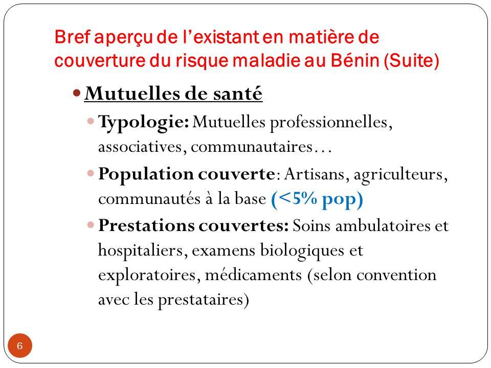 Bref aperçu de lexistant en matière de couverture du risque maladie au Bénin (Suite) 6 Mutuelles de santé Typologie: Mutuelles professionnelles, assoc
