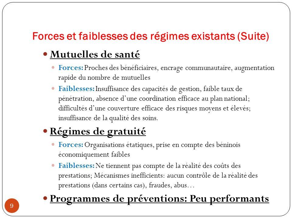 Forces et faiblesses des régimes existants (Suite) 9 Mutuelles de santé Forces: Proches des bénéficiaires, encrage communautaire, augmentation rapide
