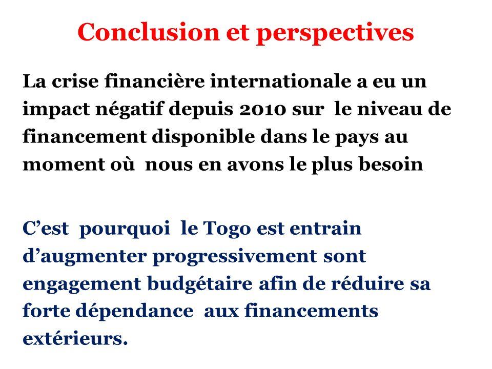 Conclusion et perspectives La crise financière internationale a eu un impact négatif depuis 2010 sur le niveau de financement disponible dans le pays