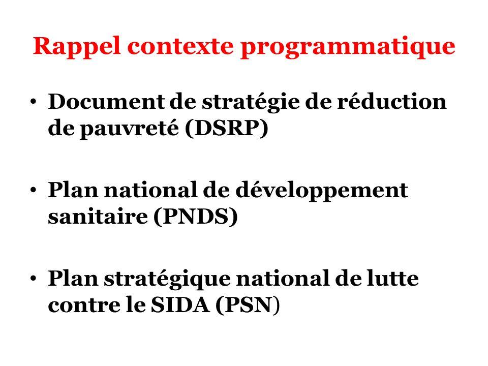 Rappel contexte programmatique Document de stratégie de réduction de pauvreté (DSRP) Plan national de développement sanitaire (PNDS) Plan stratégique