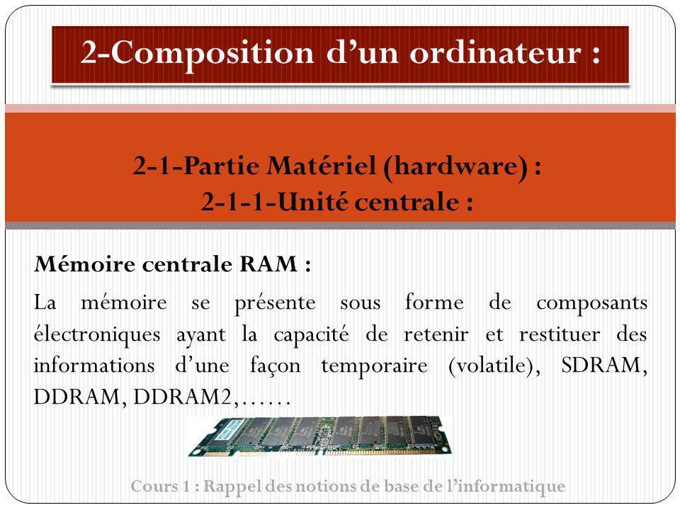 Cours 1 : Rappel des notions de base de linformatique Mémoire centrale RAM : La mémoire se présente sous forme de composants électroniques ayant la ca